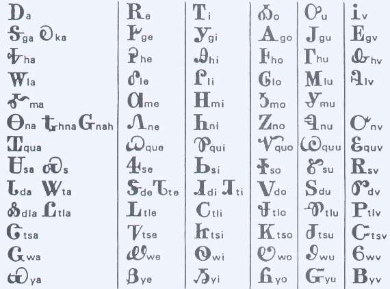алфавит языка чероки